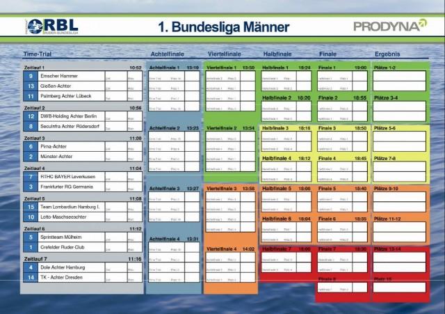 Post image for Ruderbundesliga in Rüdersdorf